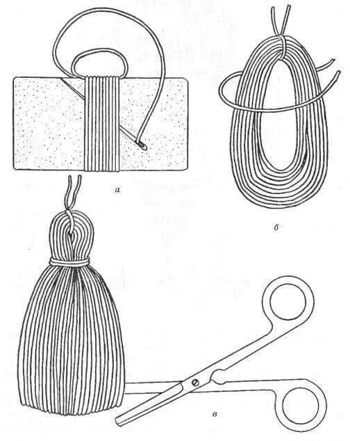Кисточки из пряжи
