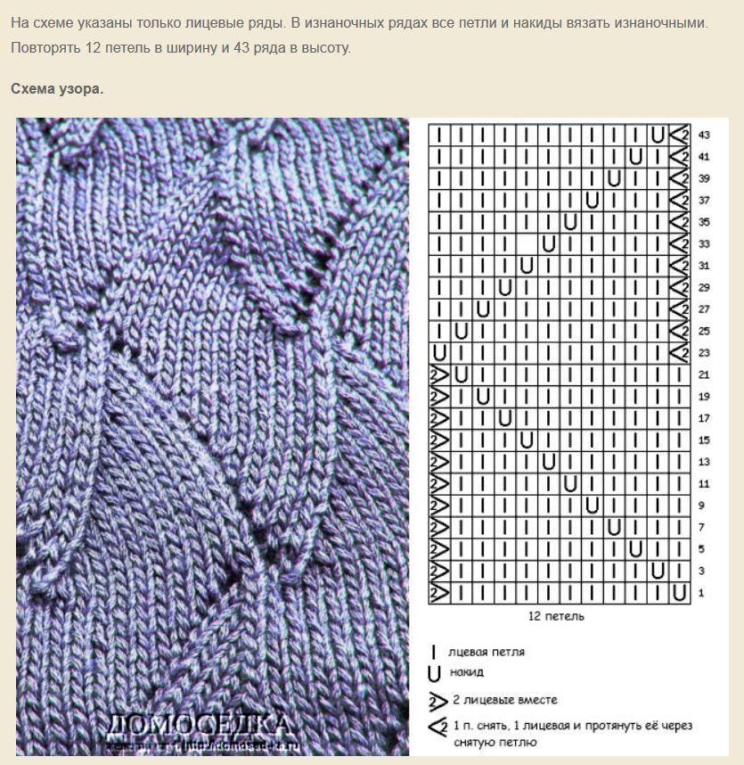 Фантазийные ажурные узоры спицами с описанием и схемами