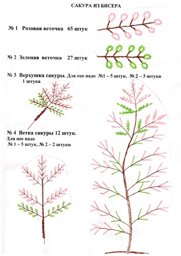 Схема дерево из бисера своими руками