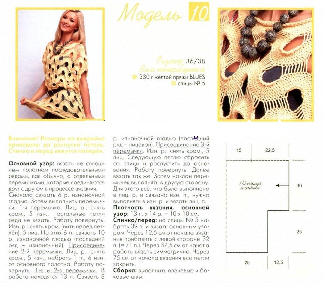 Описание вязание моделей стильных моделей