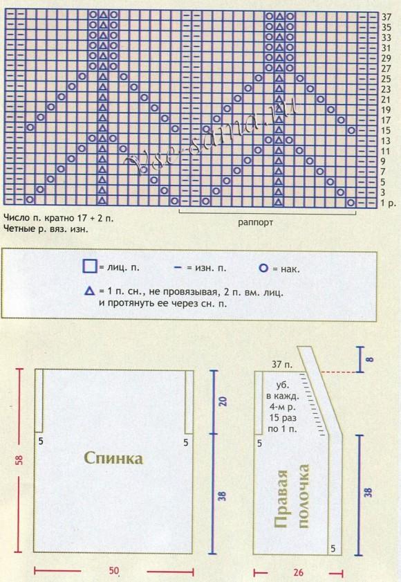 Вязание спицами жилетов и безрукавок для женщин 68