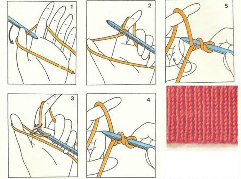 Набор петлей вязание спицами