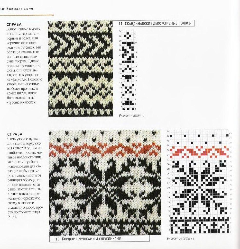норвежские узоры спицами со схемами и описанием вязания