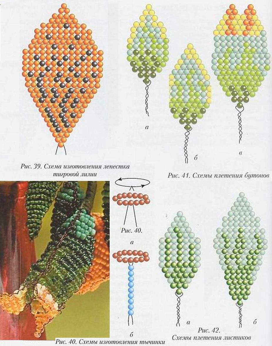 плетенье бисером со схемами