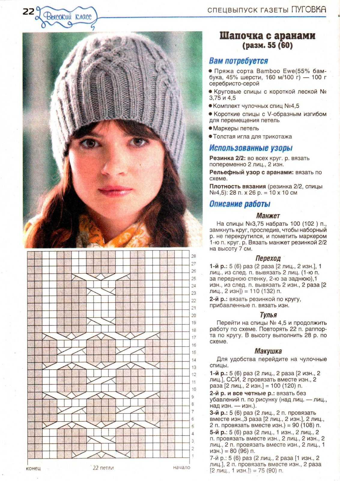 изучаем узоры для вязания спицами шапок по схеме с описанием